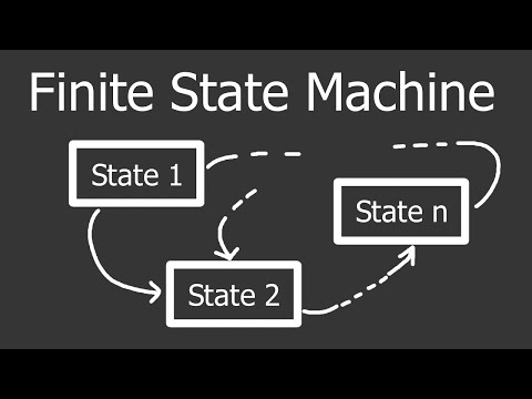 Finite State Machine theory overview: What is it? Why is it important for game design?
