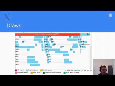 XDC 2020 | Profiling on AMD GPUs using tracing